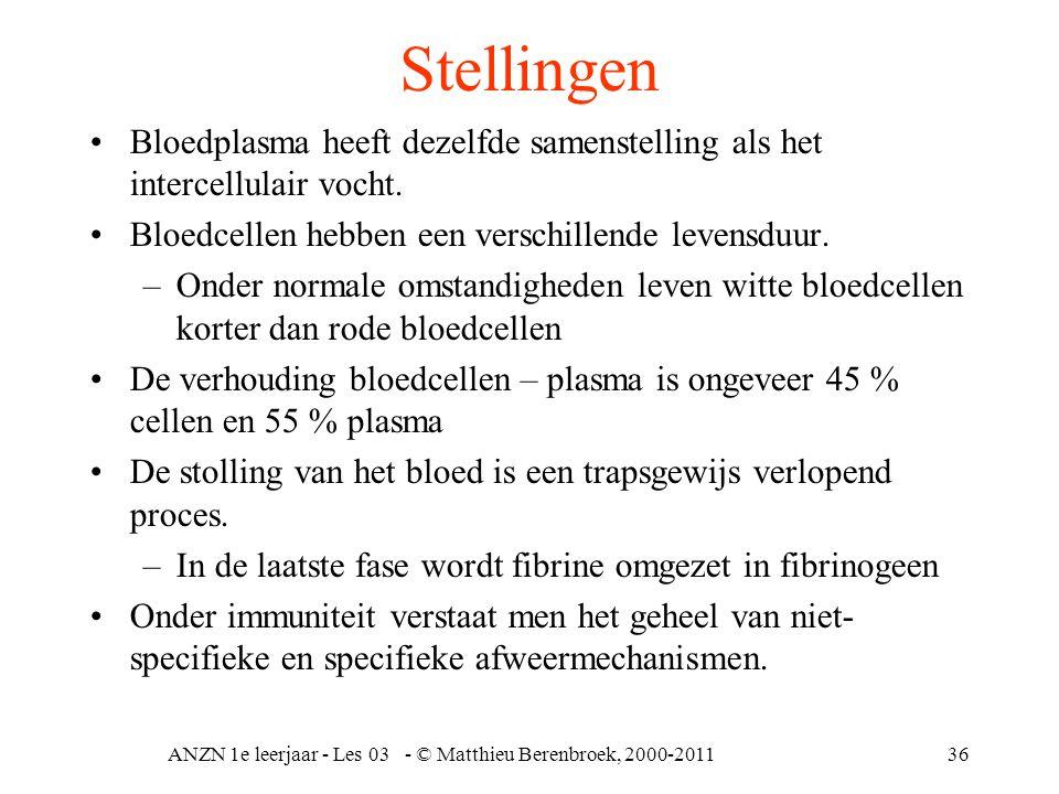 ANZN 1e leerjaar - Les 03 - © Matthieu Berenbroek, 2000-201136 Stellingen •Bloedplasma heeft dezelfde samenstelling als het intercellulair vocht. •Blo
