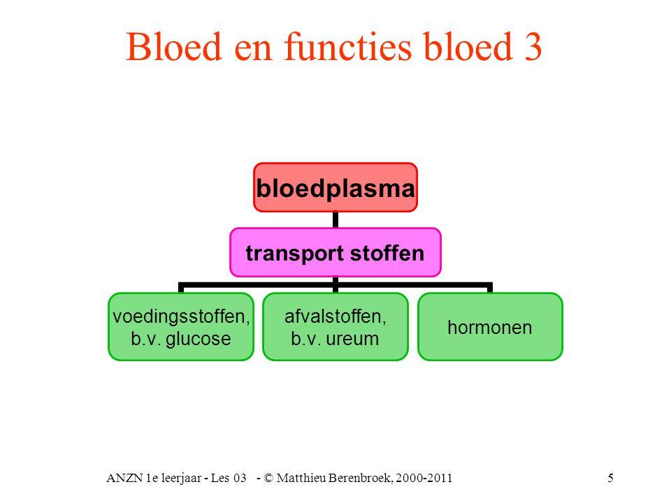 ANZN 1e leerjaar - Les 03 - © Matthieu Berenbroek, 2000-20115 Bloed en functies bloed 3 bloedplasma transport stoffen voedingsstoffen, b.v. glucose af
