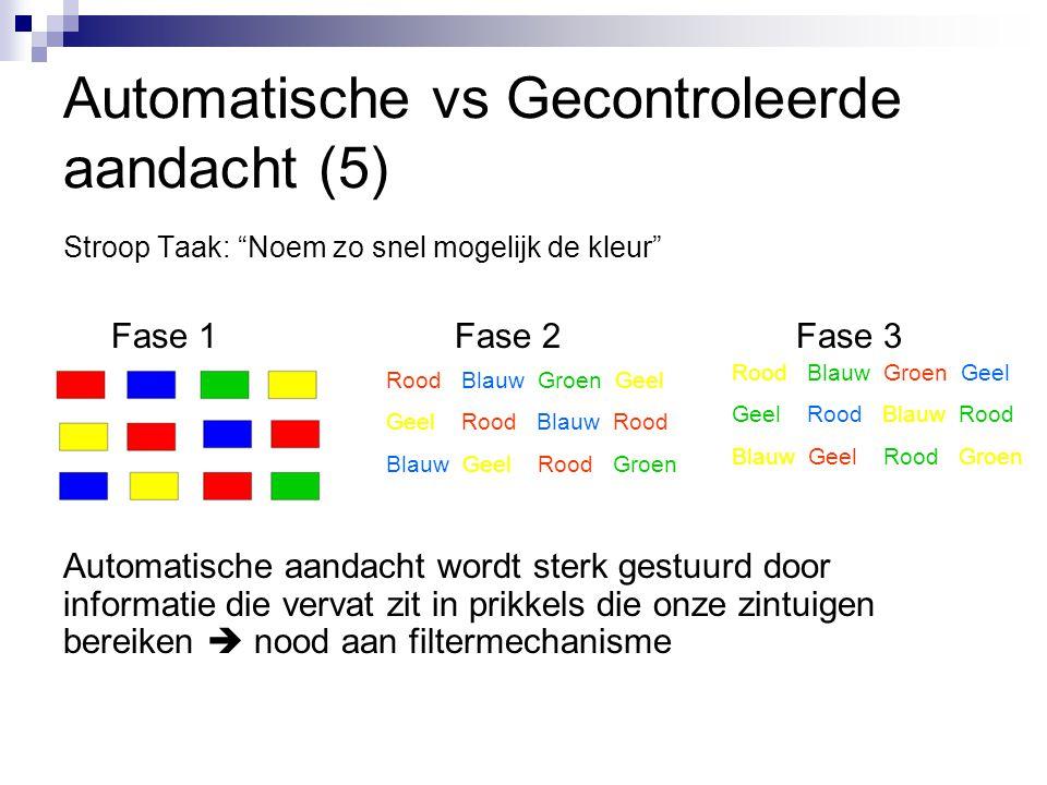 """Automatische vs Gecontroleerde aandacht (5) Stroop Taak: """"Noem zo snel mogelijk de kleur"""" Fase 1 Fase 2 Fase 3 Automatische aandacht wordt sterk gestu"""