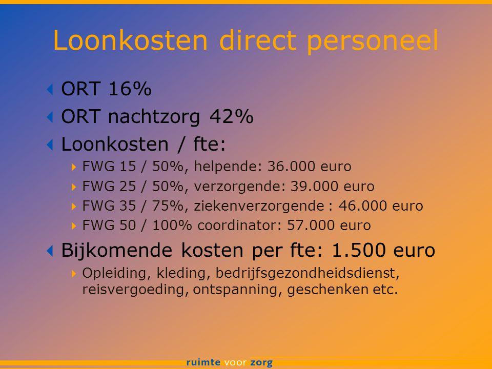 Loonkosten direct personeel  ORT 16%  ORT nachtzorg 42%  Loonkosten / fte:  FWG 15 / 50%, helpende: 36.000 euro  FWG 25 / 50%, verzorgende: 39.000 euro  FWG 35 / 75%, ziekenverzorgende : 46.000 euro  FWG 50 / 100% coordinator: 57.000 euro  Bijkomende kosten per fte: 1.500 euro  Opleiding, kleding, bedrijfsgezondheidsdienst, reisvergoeding, ontspanning, geschenken etc.