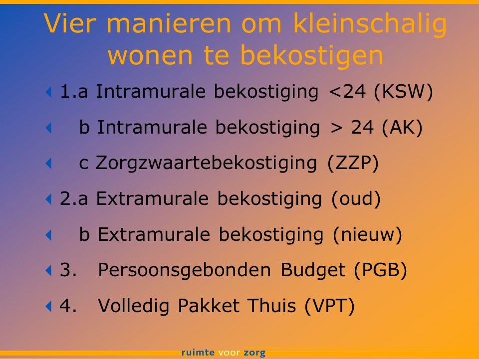Vier manieren om kleinschalig wonen te bekostigen  1.a Intramurale bekostiging <24 (KSW)  b Intramurale bekostiging > 24 (AK)  c Zorgzwaartebekostiging (ZZP)  2.a Extramurale bekostiging (oud)  b Extramurale bekostiging (nieuw)  3.