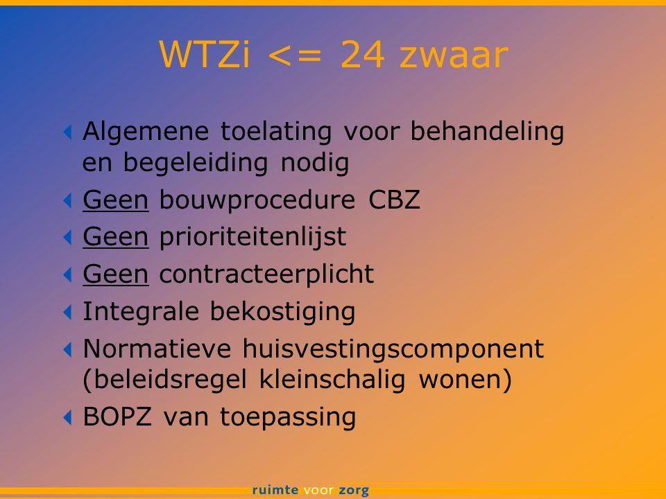 WTZi <= 24 zwaar  Algemene toelating voor behandeling en begeleiding nodig  Geen bouwprocedure CBZ  Geen prioriteitenlijst  Geen contracteerplicht  Integrale bekostiging  Normatieve huisvestingscomponent (beleidsregel kleinschalig wonen)  BOPZ van toepassing