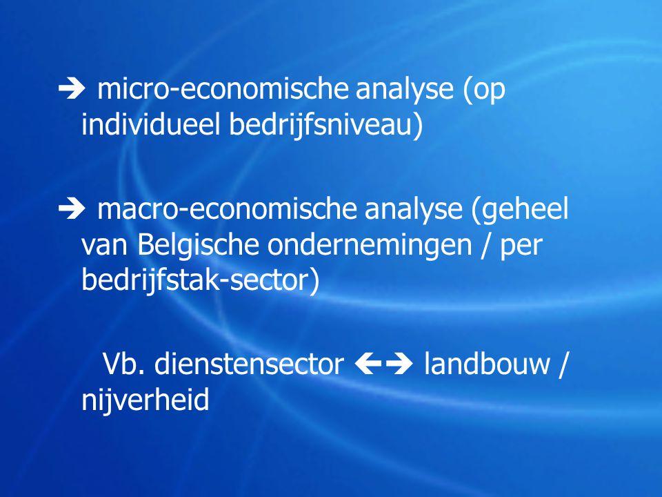  micro-economische analyse (op individueel bedrijfsniveau)  macro-economische analyse (geheel van Belgische ondernemingen / per bedrijfstak-sector)