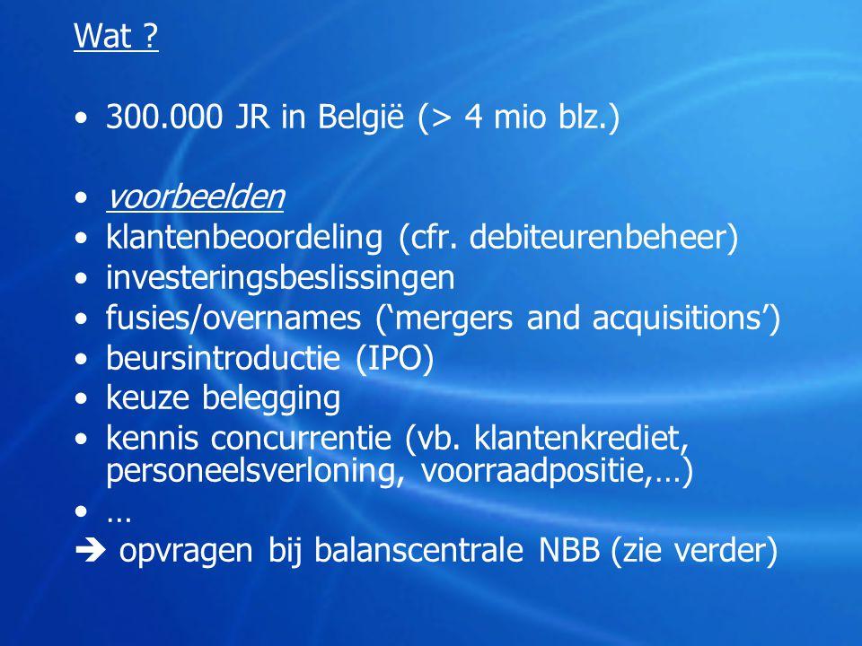 Wat ? •300.000 JR in België (> 4 mio blz.) •voorbeelden •klantenbeoordeling (cfr. debiteurenbeheer) •investeringsbeslissingen •fusies/overnames ('merg