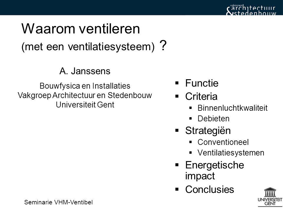 Seminarie VHM-Ventibel Criteria Luchtdebieten EN 13779:2004 CategoryQuality  C(CO 2 ) m 3 /h/pers.