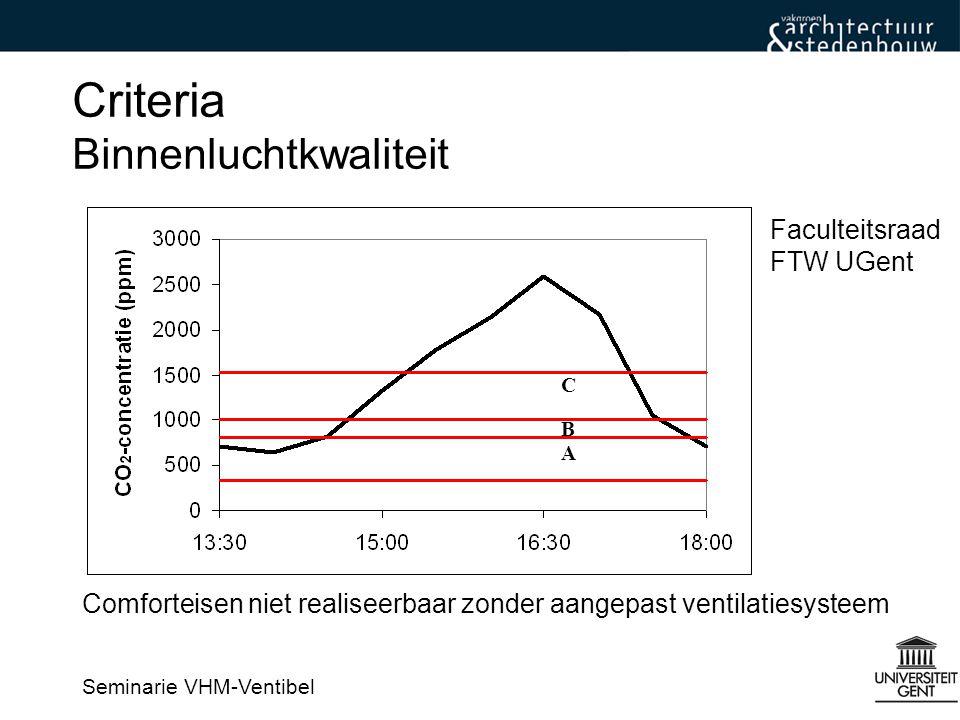 Seminarie VHM-Ventibel Criteria Binnenluchtkwaliteit Comforteisen niet realiseerbaar zonder aangepast ventilatiesysteem Faculteitsraad FTW UGent A C B