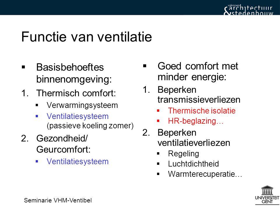 Seminarie VHM-Ventibel Criteria residentiële ventilatie Luchtdebieten NBN D50-001/EPB-besluit FunctieAlgemene eis Minimum debiet Maximum debiet Woonkamer 3.6 m 3 /h/m² 75 m 3 /h150 m 3 /h Slaap-, werk-, speelkamer 25 m 3 /h72 m 3 /h Keuken, bad- en waskamer 50 m 3 /h75 m 3 /h WC25 m 3 /h