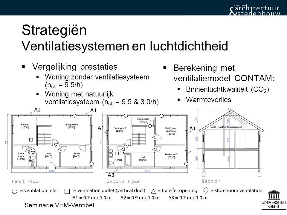Seminarie VHM-Ventibel Strategiën Ventilatiesystemen en luchtdichtheid  Vergelijking prestaties  Woning zonder ventilatiesysteem (n 50 = 9.5/h)  Woning met natuurlijk ventilatiesysteem (n 50 = 9.5 & 3.0/h)  Berekening met ventilatiemodel CONTAM:  Binnenluchtkwaliteit (CO 2 )  Warmteverlies