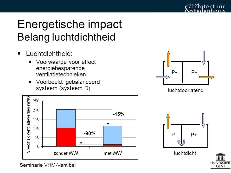 Seminarie VHM-Ventibel Energetische impact Belang luchtdichtheid  Luchtdichtheid:  Voorwaarde voor effect energiebesparende ventilatietechnieken  Voorbeeld: gebalanceerd systeem (systeem D) P-P+ luchtdicht -90% P-P+ luchtdoorlatend -45%