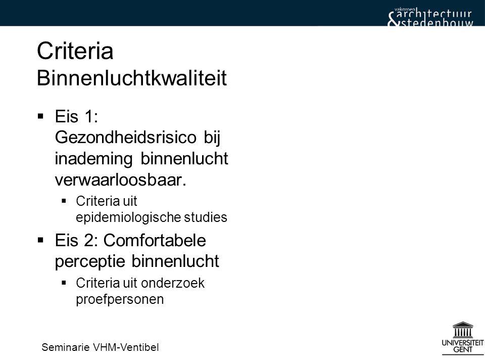 Seminarie VHM-Ventibel Criteria Binnenluchtkwaliteit  Polluenten met gezondheidsrisico's:  Mensgebonden: –Tabaksrook, virussen,…  Gebouw- en materiaalgebonden: –Radon (bodem) –VOC's (verven, textiel, houtplaten, printers…) –Vezels (asbest,…) –Rookgassen (kachels,…)  Vochtgebonden (biologisch): –Legionella (bevochtigers,…) –Allergenen (schimmels op koudebruggen, huisstofmijt in tapijt en bedden,…)