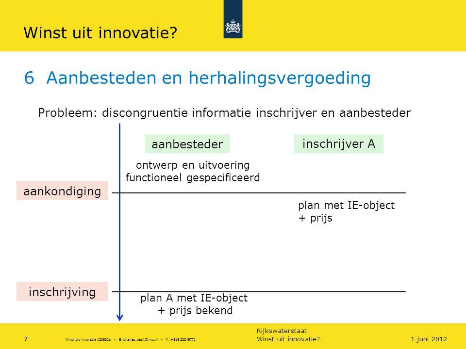 Rijkswaterstaat 7 6 Aanbesteden en herhalingsvergoeding Winst uit innovatie?71 juni 2012 Probleem: discongruentie informatie inschrijver en aanbestede