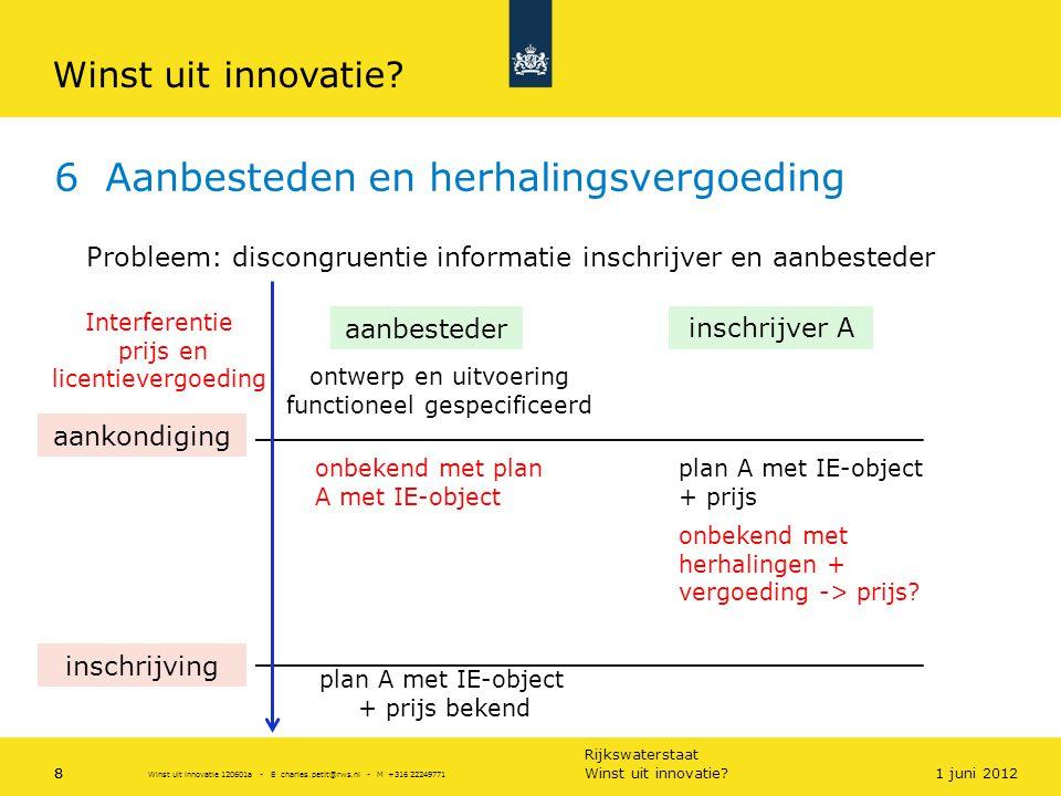 Rijkswaterstaat 8 6 Aanbesteden en herhalingsvergoeding Winst uit innovatie?81 juni 2012 Probleem: discongruentie informatie inschrijver en aanbestede