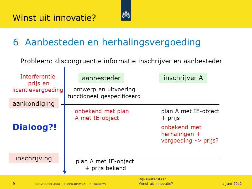 Rijkswaterstaat 9 6 Aanbesteden en herhalingsvergoeding Winst uit innovatie?91 juni 2012 Probleem: discongruentie informatie inschrijver en aanbestede