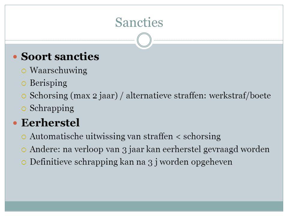Sancties  Soort sancties  Waarschuwing  Berisping  Schorsing (max 2 jaar) / alternatieve straffen: werkstraf/boete  Schrapping  Eerherstel  Aut