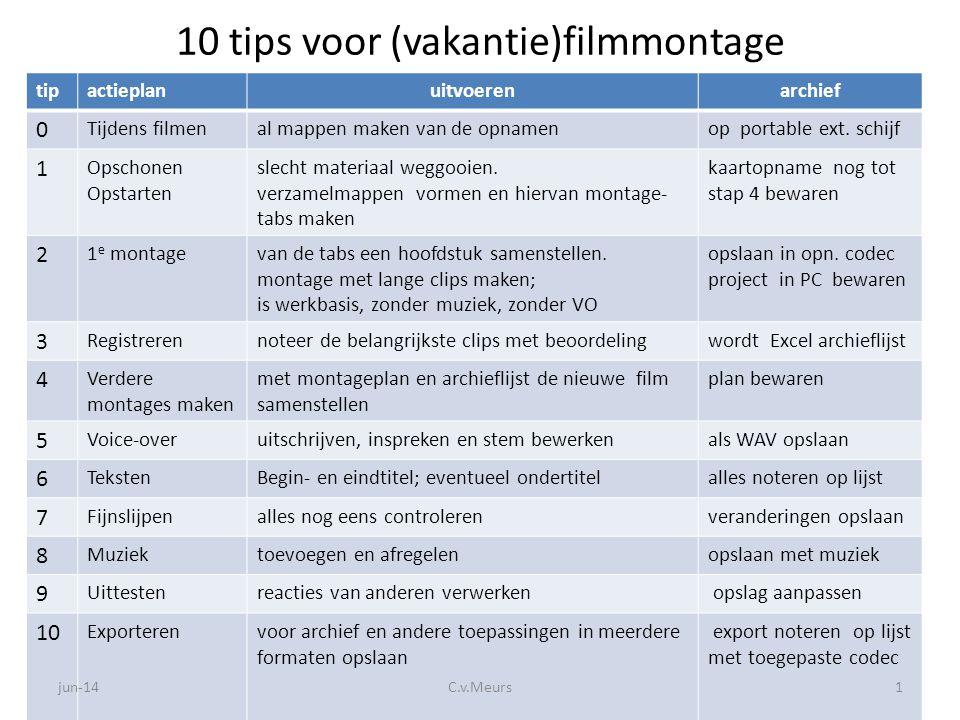 10 tips voor (vakantie)filmmontage tipactieplanuitvoerenarchief 0 Tijdens filmenal mappen maken van de opnamenop portable ext. schijf 1 Opschonen Opst