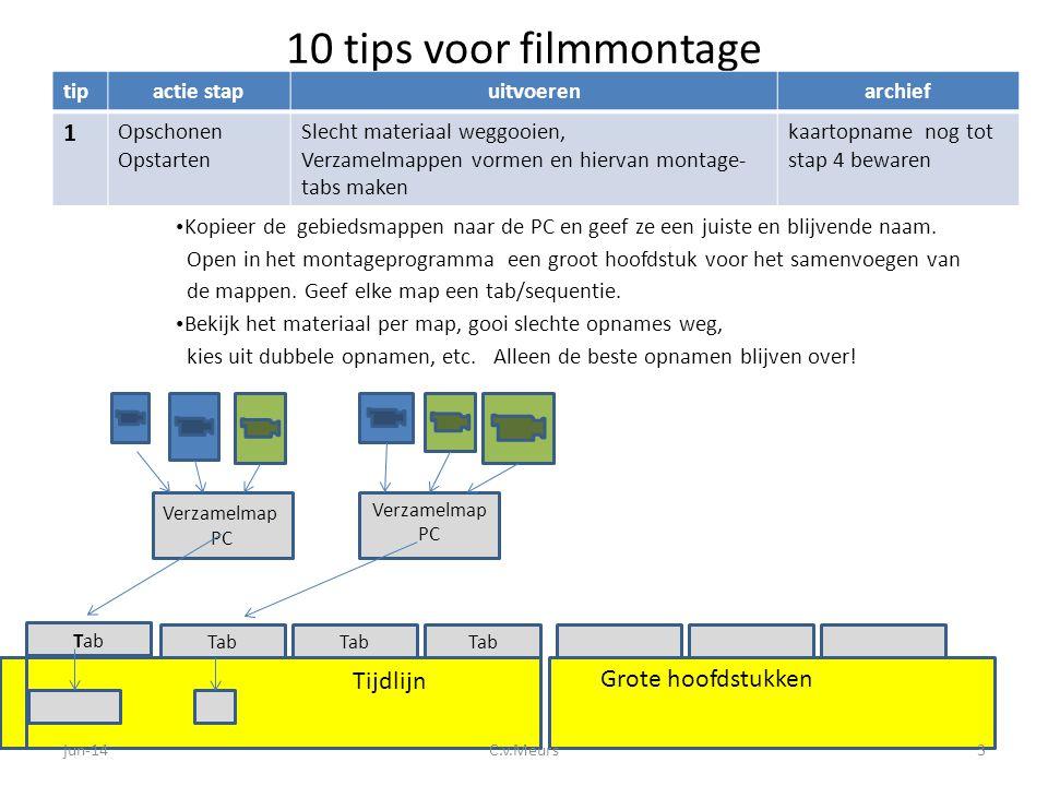 Verzamelmap PC Verzamelmap PC Tab Tijdlijn Grote hoofdstukken 10 tips voor filmmontage tipactie stapuitvoerenarchief 1 Opschonen Opstarten Slecht mate