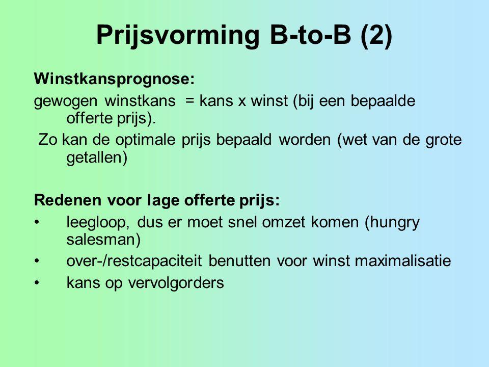 Prijsvorming B-to-B (2) Winstkansprognose: gewogen winstkans = kans x winst (bij een bepaalde offerte prijs). Zo kan de optimale prijs bepaald worden