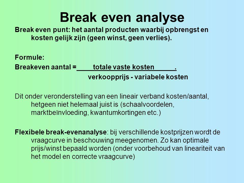 Break even analyse (2) Break even punt zonder formule Winst = Omzet – Kosten = 0 O = q • P • Marge K = Constante kosten + q • Variabele kosten Dus: q • P • M = C + q • V q • (P • M – V) = C q = C / (P • M – V) Dan heb je dus gewoon de formule afgeleid.