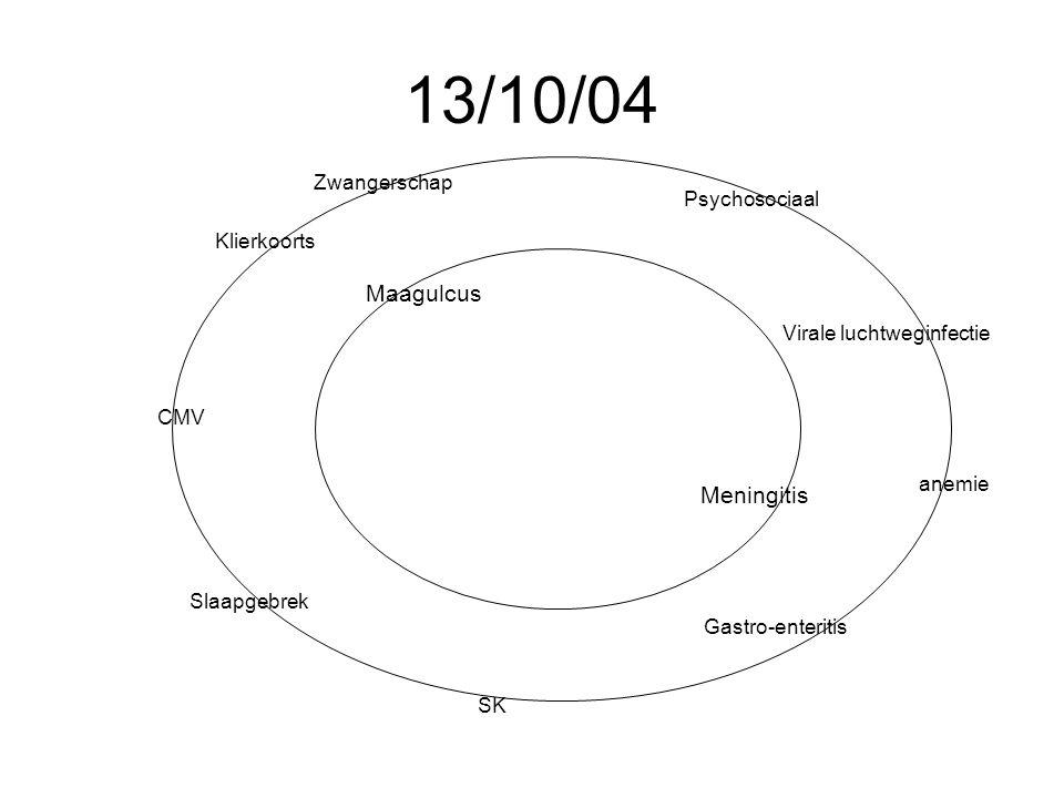 Maagulcus Klierkoorts Psychosociaal CMV Virale luchtweginfectie Gastro-enteritis Slaapgebrek Meningitis SK anemie Zwangerschap