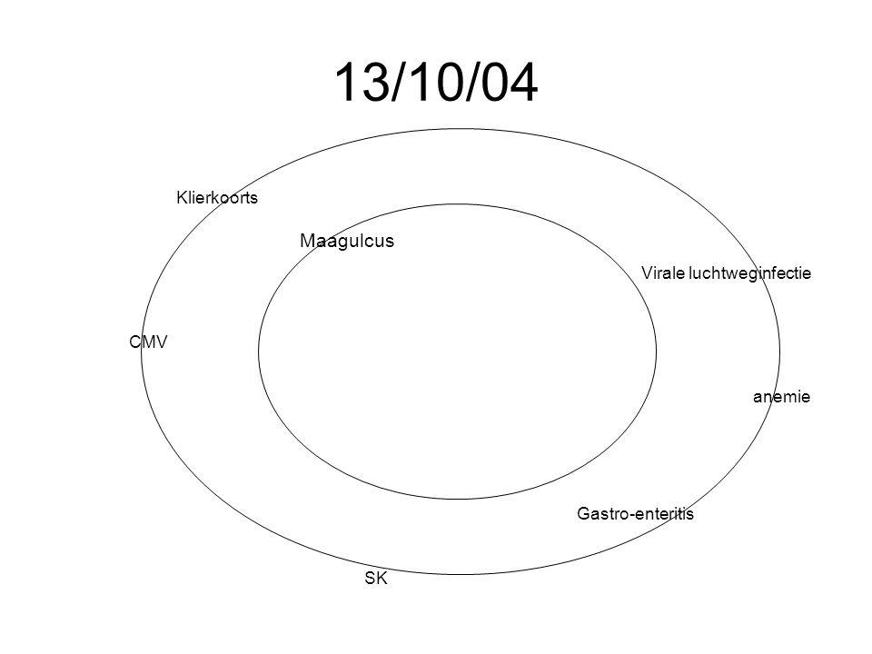 13/10/04 Maagulcus Klierkoorts CMV Virale luchtweginfectie Gastro-enteritis SK anemie