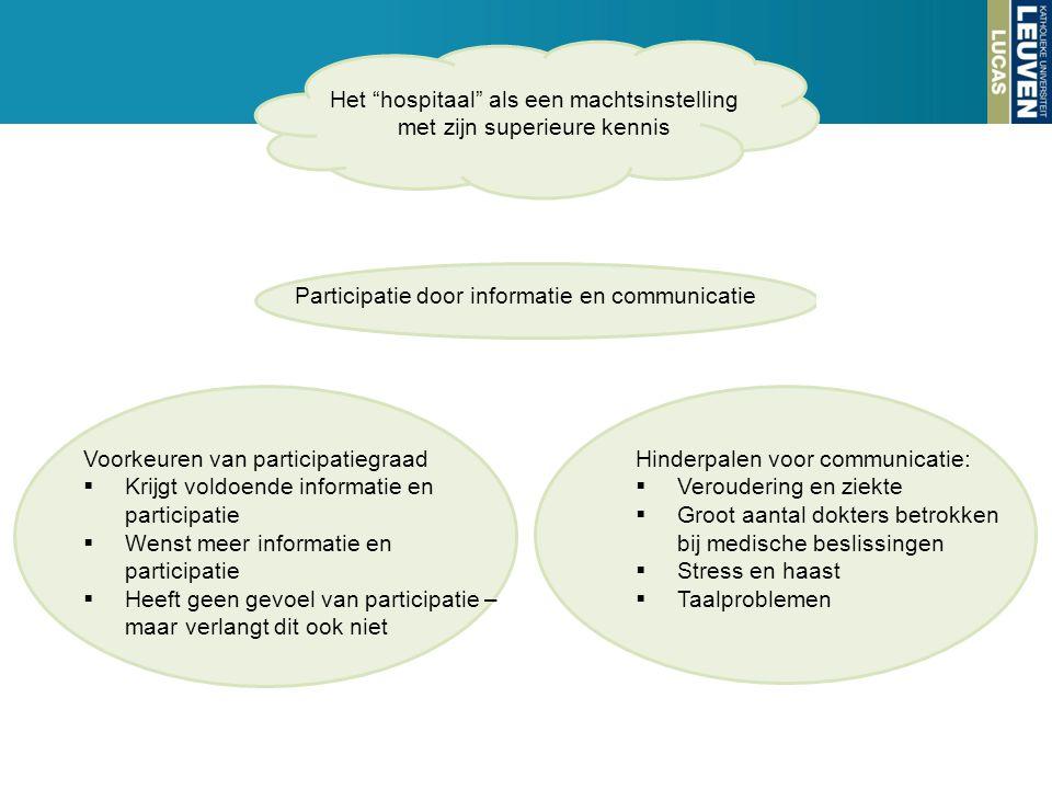 Participatie door informatie en communicatie Hinderpalen voor communicatie:  Veroudering en ziekte  Groot aantal dokters betrokken bij medische besl