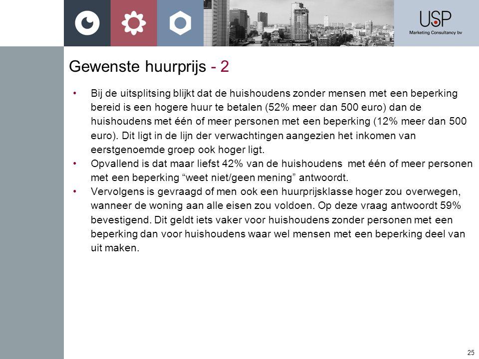 25 Gewenste huurprijs - 2 •Bij de uitsplitsing blijkt dat de huishoudens zonder mensen met een beperking bereid is een hogere huur te betalen (52% meer dan 500 euro) dan de huishoudens met één of meer personen met een beperking (12% meer dan 500 euro).