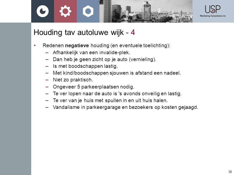 38 Houding tav autoluwe wijk - 4 •Redenen negatieve houding (en eventuele toelichting): –Afhankelijk van een invalide-plek.