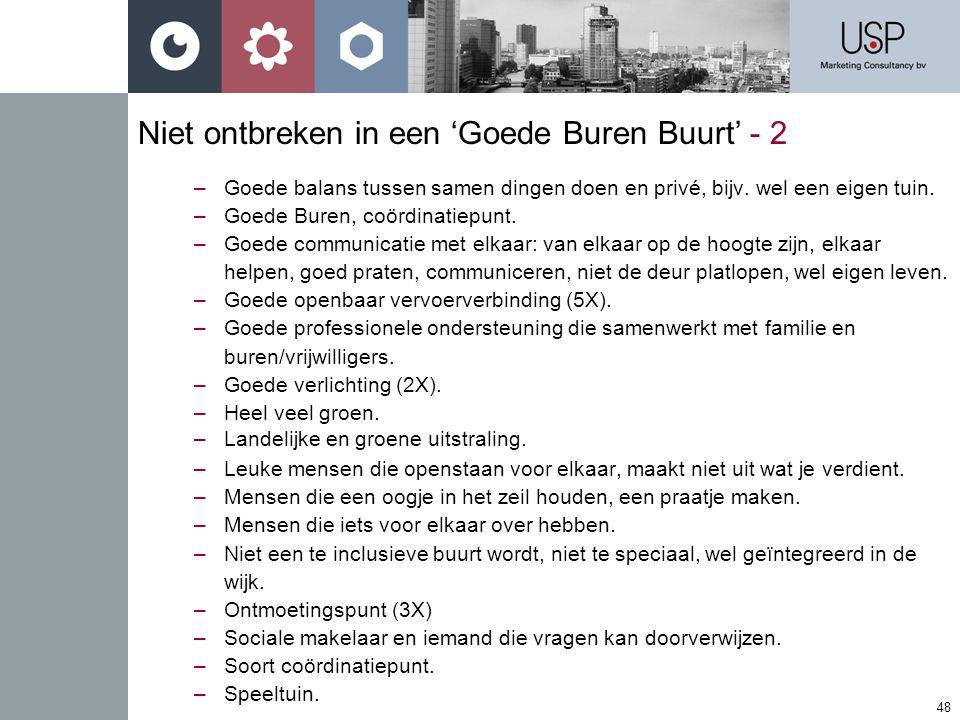 48 Niet ontbreken in een 'Goede Buren Buurt' - 2 –Goede balans tussen samen dingen doen en privé, bijv.