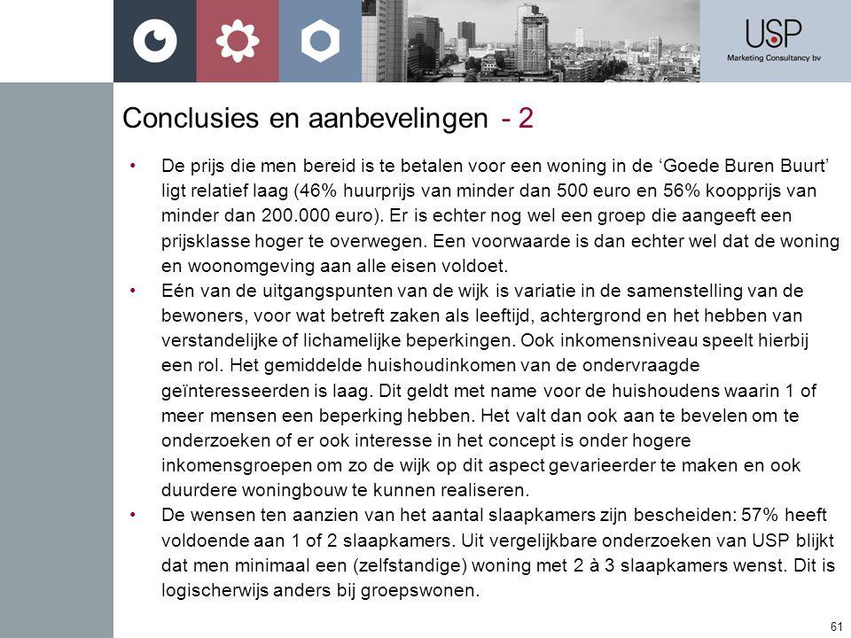 61 Conclusies en aanbevelingen - 2 •De prijs die men bereid is te betalen voor een woning in de 'Goede Buren Buurt' ligt relatief laag (46% huurprijs van minder dan 500 euro en 56% koopprijs van minder dan 200.000 euro).