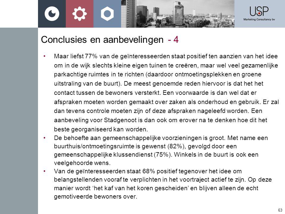 63 Conclusies en aanbevelingen - 4 •Maar liefst 77% van de geïnteresseerden staat positief ten aanzien van het idee om in de wijk slechts kleine eigen tuinen te creëren, maar wel veel gezamenlijke parkachtige ruimtes in te richten (daardoor ontmoetingsplekken en groene uitstraling van de buurt).