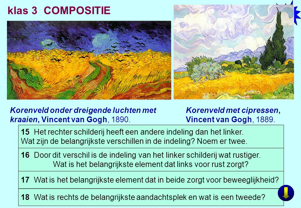 Korenveld onder dreigende luchten met kraaien, Vincent van Gogh, 1890. Korenveld met cipressen, Vincent van Gogh, 1889. klas 3 COMPOSITIE 15 Het recht