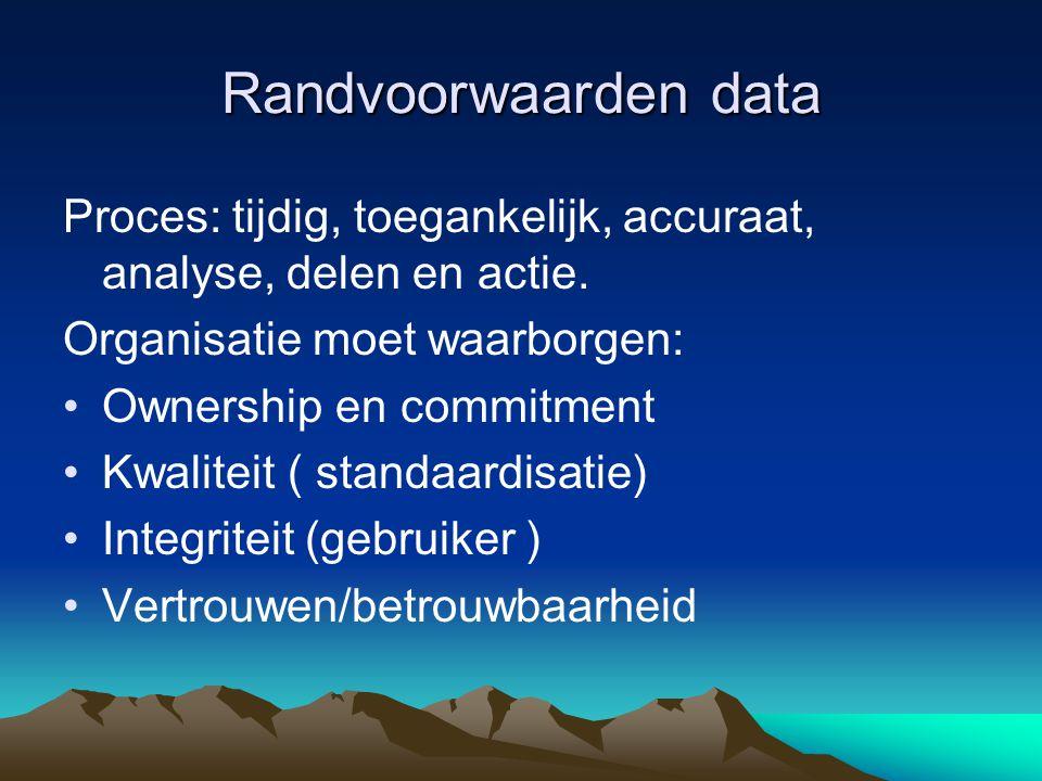 Randvoorwaarden data Proces: tijdig, toegankelijk, accuraat, analyse, delen en actie. Organisatie moet waarborgen: •Ownership en commitment •Kwaliteit