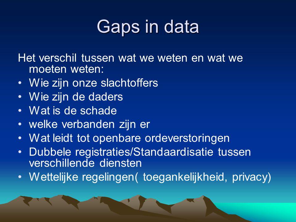 Gaps in data Het verschil tussen wat we weten en wat we moeten weten: •Wie zijn onze slachtoffers •Wie zijn de daders •Wat is de schade •welke verbanden zijn er •Wat leidt tot openbare ordeverstoringen •Dubbele registraties/Standaardisatie tussen verschillende diensten •Wettelijke regelingen( toegankelijkheid, privacy)