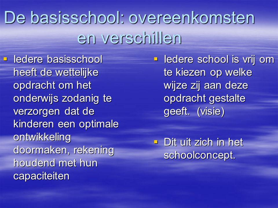 De basisschool: overeenkomsten en verschillen  Iedere basisschool heeft de wettelijke opdracht om het onderwijs zodanig te verzorgen dat de kinderen