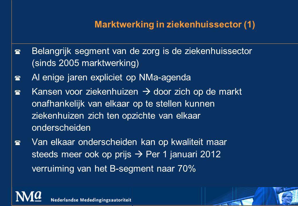 Marktwerking in ziekenhuissector (1) ( Belangrijk segment van de zorg is de ziekenhuissector (sinds 2005 marktwerking) ( Al enige jaren expliciet op N