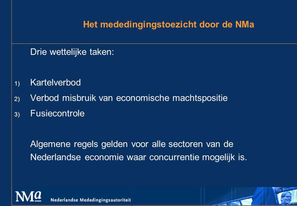 Het mededingingstoezicht door de NMa Drie wettelijke taken: 1) Kartelverbod 2) Verbod misbruik van economische machtspositie 3) Fusiecontrole Algemene