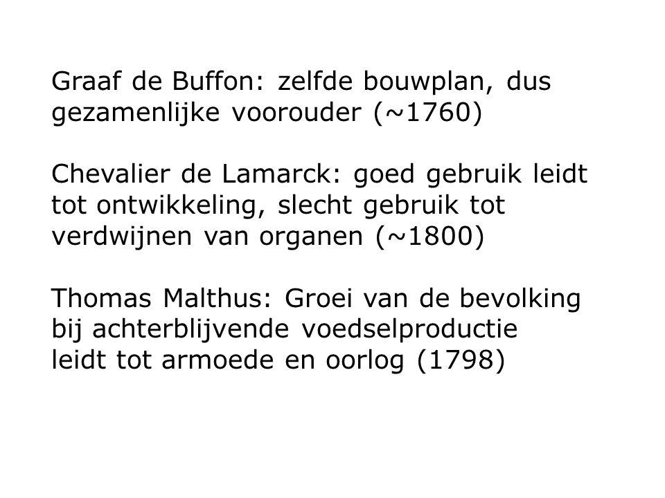 Graaf de Buffon: zelfde bouwplan, dus gezamenlijke voorouder (~1760) Chevalier de Lamarck: goed gebruik leidt tot ontwikkeling, slecht gebruik tot verdwijnen van organen (~1800) Thomas Malthus: Groei van de bevolking bij achterblijvende voedselproductie leidt tot armoede en oorlog (1798)