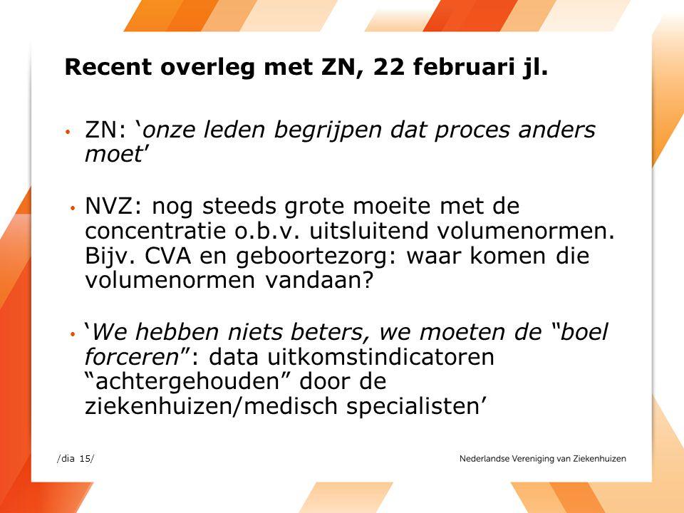 Recent overleg met ZN, 22 februari jl. • ZN: 'onze leden begrijpen dat proces anders moet' • NVZ: nog steeds grote moeite met de concentratie o.b.v. u