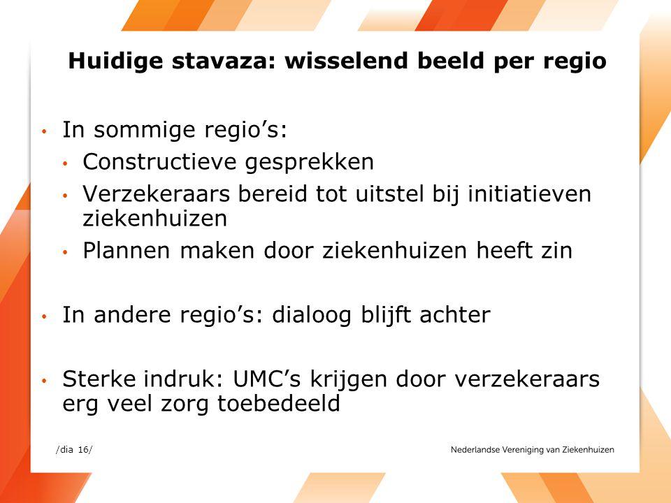 Huidige stavaza: wisselend beeld per regio • In sommige regio's: • Constructieve gesprekken • Verzekeraars bereid tot uitstel bij initiatieven ziekenh