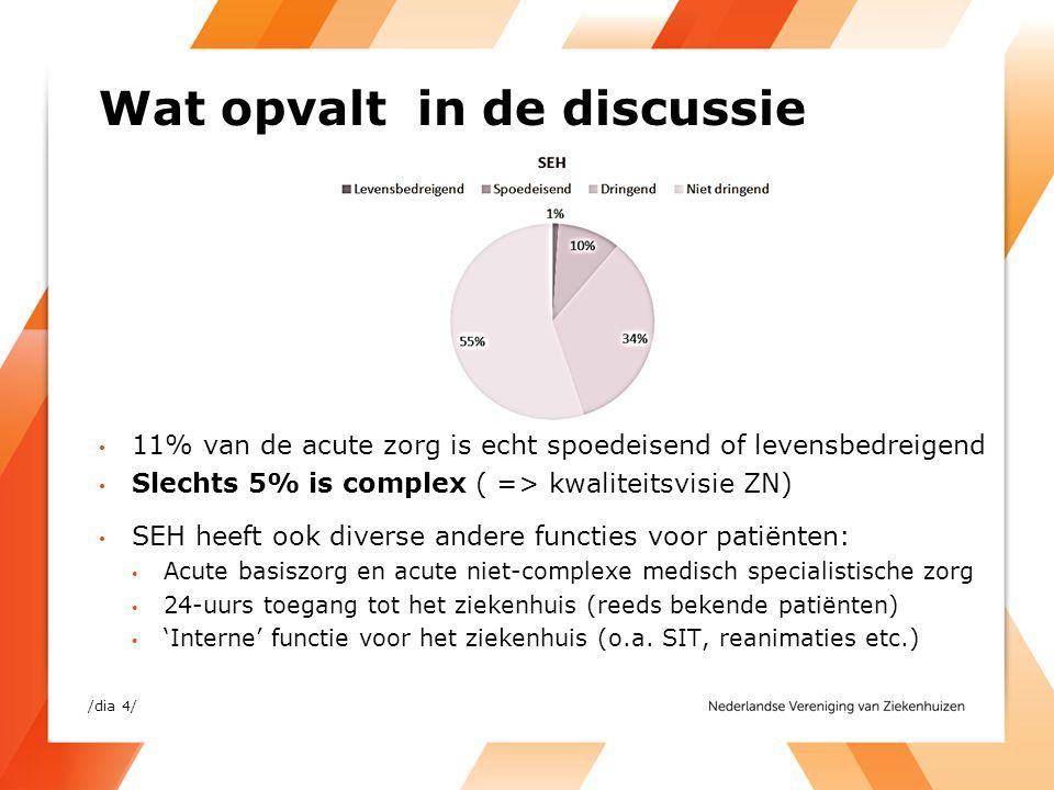Wat opvalt in de discussie • 11% van de acute zorg is echt spoedeisend of levensbedreigend • Slechts 5% is complex ( => kwaliteitsvisie ZN) • SEH heef