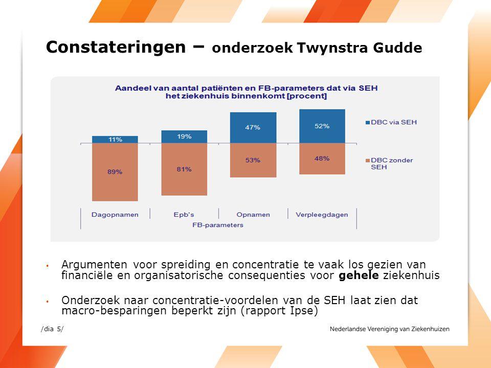 Ongeveer 16% van het aantal DBC's is gekoppeld aan de SEH Bron: DIS-registratie (2011), SiRM analyse Spreiding: 10% - 21% /dia 6/