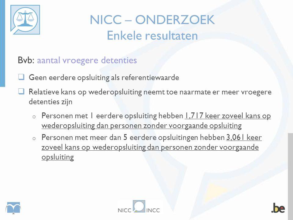 NICC – ONDERZOEK Enkele resultaten Bvb: aantal vroegere detenties  Geen eerdere opsluiting als referentiewaarde  Relatieve kans op wederopsluiting n