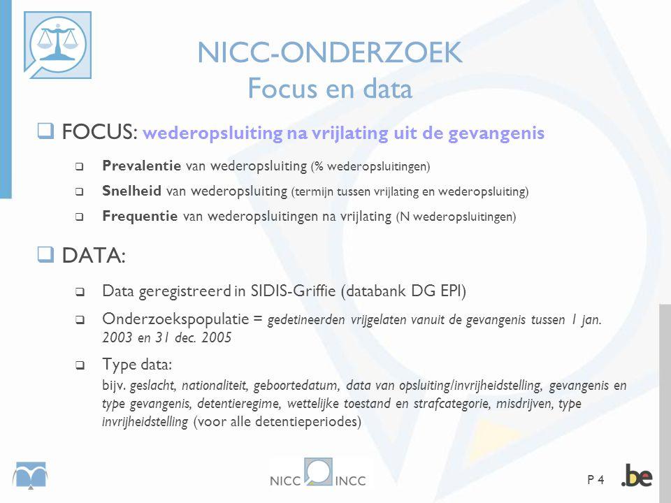 P 4 NICC-ONDERZOEK Focus en data  FOCUS: wederopsluiting na vrijlating uit de gevangenis  Prevalentie van wederopsluiting (% wederopsluitingen)  Sn