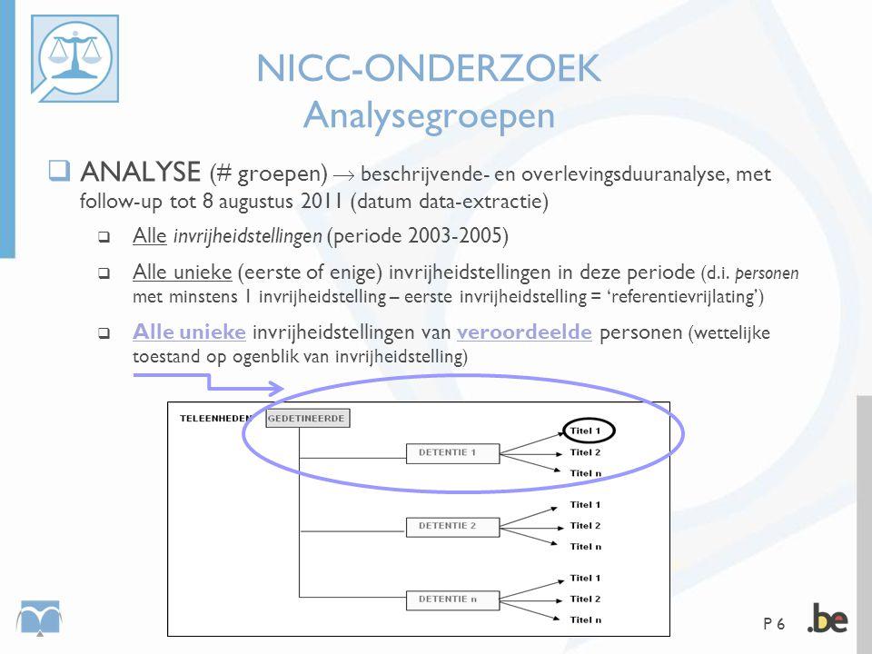 P 6 NICC-ONDERZOEK Analysegroepen  ANALYSE (# groepen)  beschrijvende- en overlevingsduuranalyse, met follow-up tot 8 augustus 2011 (datum data-extr