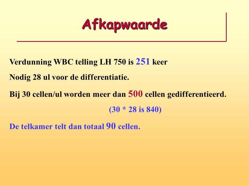 Afkapwaarde Verdunning WBC telling LH 750 is 251 keer Nodig 28 ul voor de differentiatie. Bij 30 cellen/ul worden meer dan 500 cellen gedifferentieerd