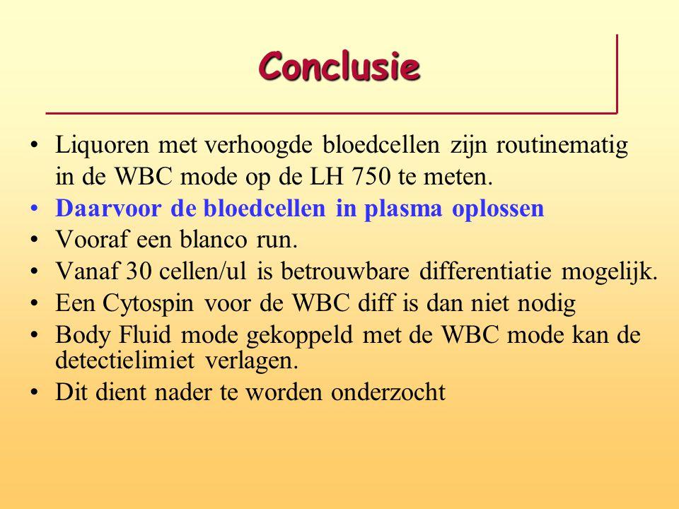 Conclusie •Liquoren met verhoogde bloedcellen zijn routinematig in de WBC mode op de LH 750 te meten. •Daarvoor de bloedcellen in plasma oplossen •Voo