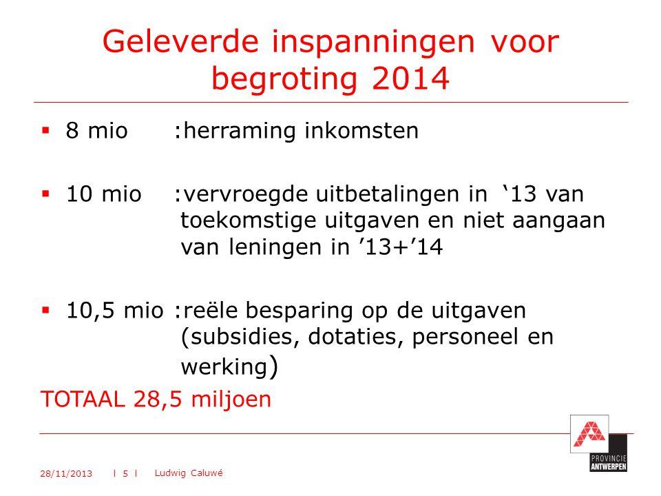  8 mio:herraming inkomsten  10 mio:vervroegde uitbetalingen in '13 van toekomstige uitgaven en niet aangaan van leningen in '13+'14  10,5 mio:reële besparing op de uitgaven (subsidies, dotaties, personeel en werking ) TOTAAL 28,5 miljoen Geleverde inspanningen voor begroting 2014 28/11/2013 Ludwig Caluwé l 5 l