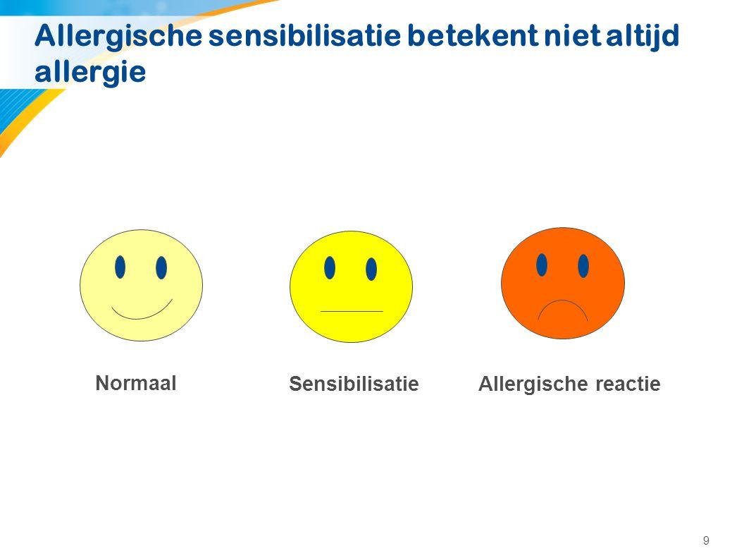 9 Allergische sensibilisatie betekent niet altijd allergie Normaal SensibilisatieAllergische reactie