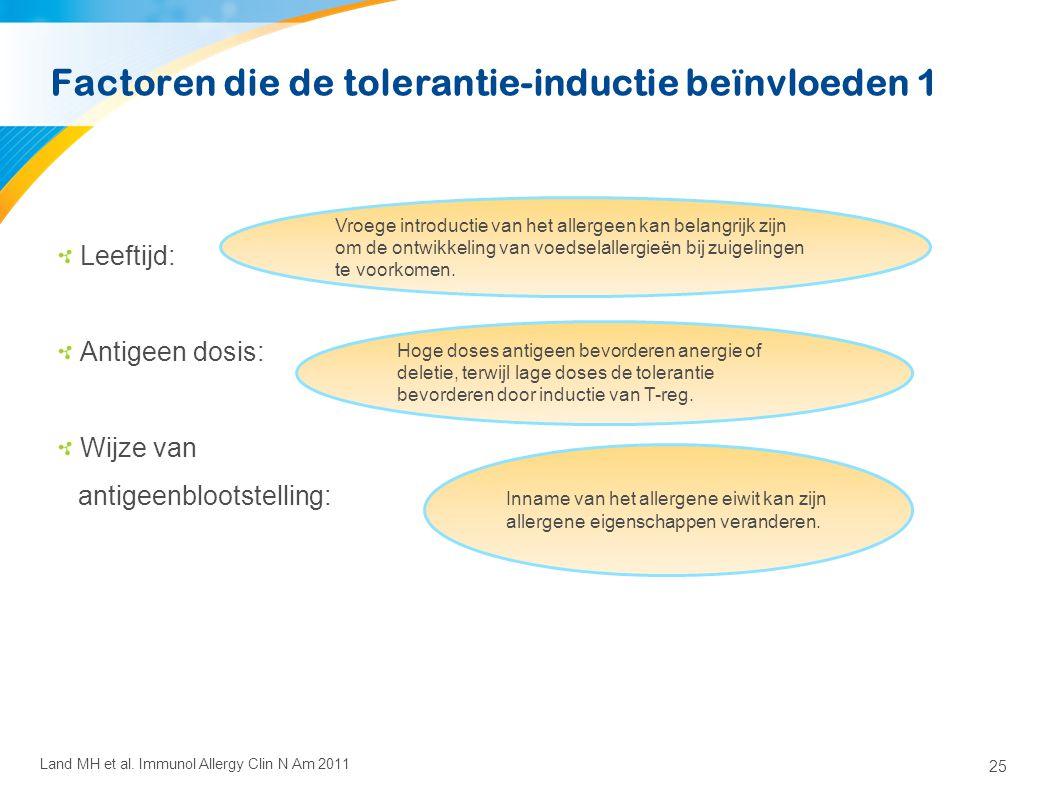 25 Factoren die de tolerantie-inductie beïnvloeden 1 Leeftijd: Antigeen dosis: Wijze van antigeenblootstelling: Land MH et al. Immunol Allergy Clin N