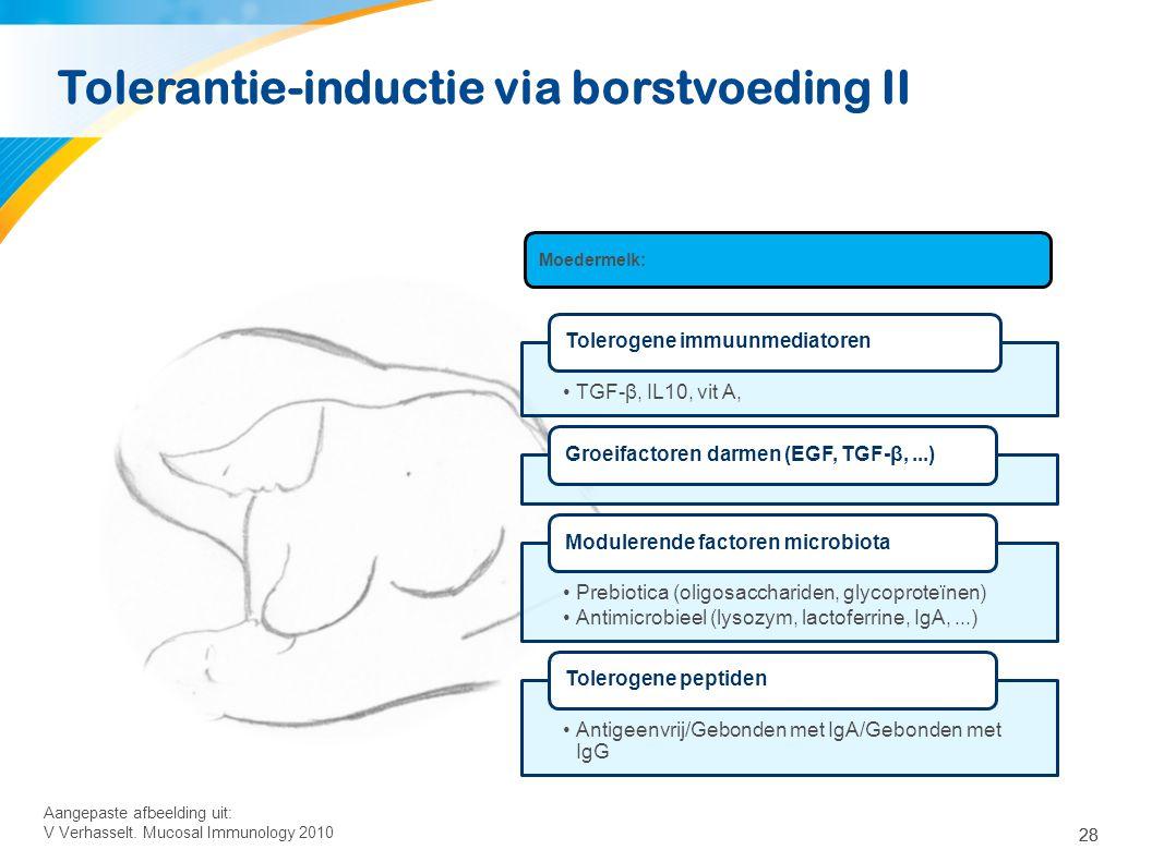 28 Aangepaste afbeelding uit: V Verhasselt. Mucosal Immunology 2010 •TGF-β, IL10, vit A, Tolerogene immuunmediatorenGroeifactoren darmen (EGF, TGF-β,.